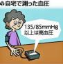 診察室の「白衣高血圧」より怖い…「仮面高血圧」とは?