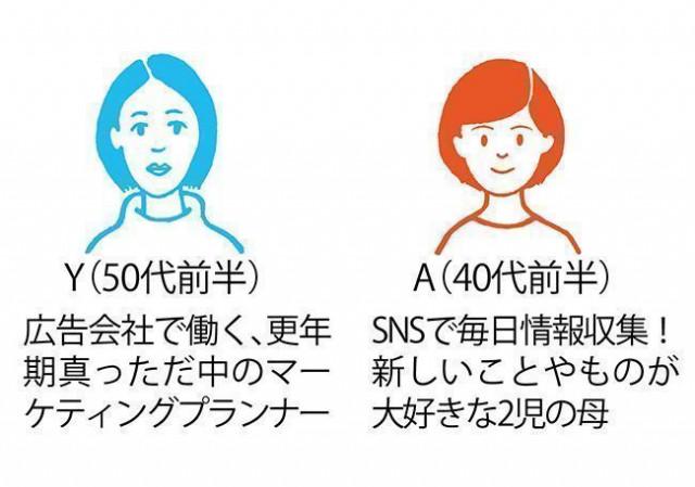 """今回のテーマ「避妊リング」【知りたい&話したい 女子の""""ここから""""】"""