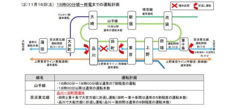 11月16日16時頃〜終電までの運転計画(JR東日本ニュースリリースより)