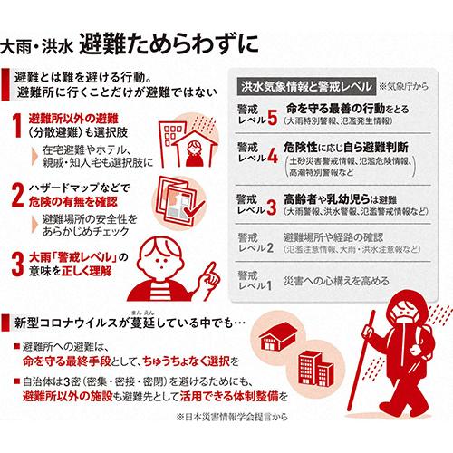 大雨・洪水 避難ためらわずに(毎日新聞)
